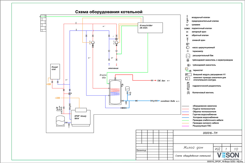 Схема управления котлом viessmann